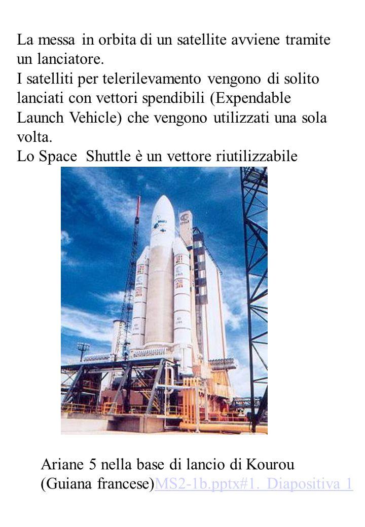 La messa in orbita di un satellite avviene tramite un lanciatore. I satelliti per telerilevamento vengono di solito lanciati con vettori spendibili (E