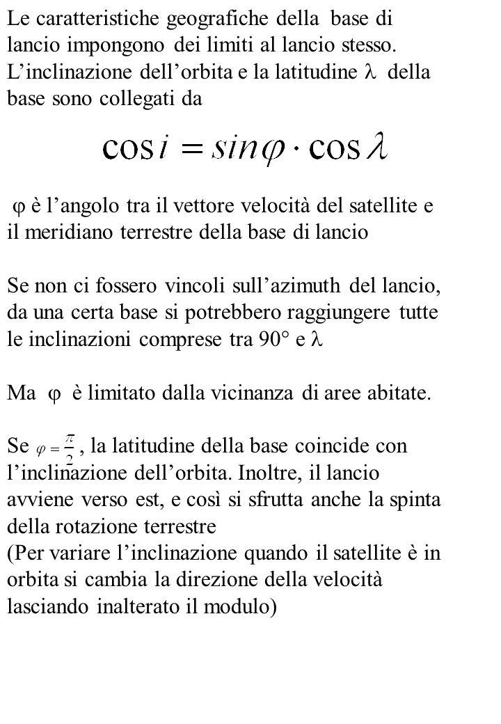 Le caratteristiche geografiche della base di lancio impongono dei limiti al lancio stesso. L'inclinazione dell'orbita e la latitudine della base sono