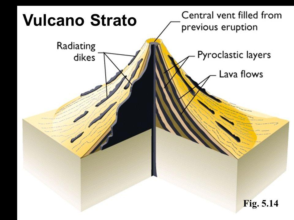Fig. 5.14 Vulcano Strato