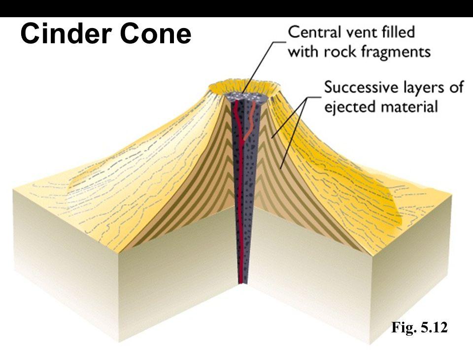 Fig. 5.12 Cinder Cone