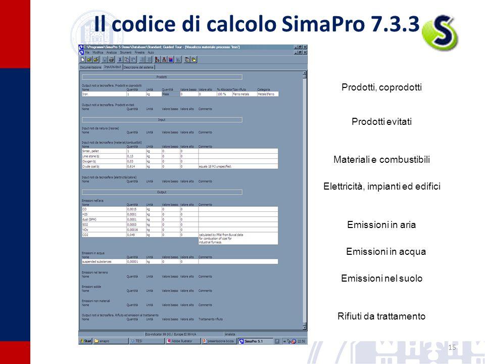 15 Il codice di calcolo SimaPro 7.3.3 Prodotti, coprodotti Materiali e combustibili Elettricità, impianti ed edifici Rifiuti da trattamento Emissioni in aria Emissioni in acqua Emissioni nel suolo Prodotti evitati