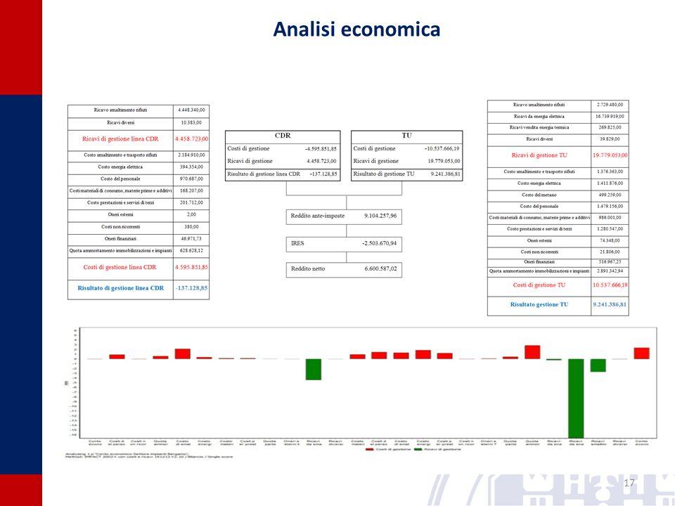 17 Analisi economica