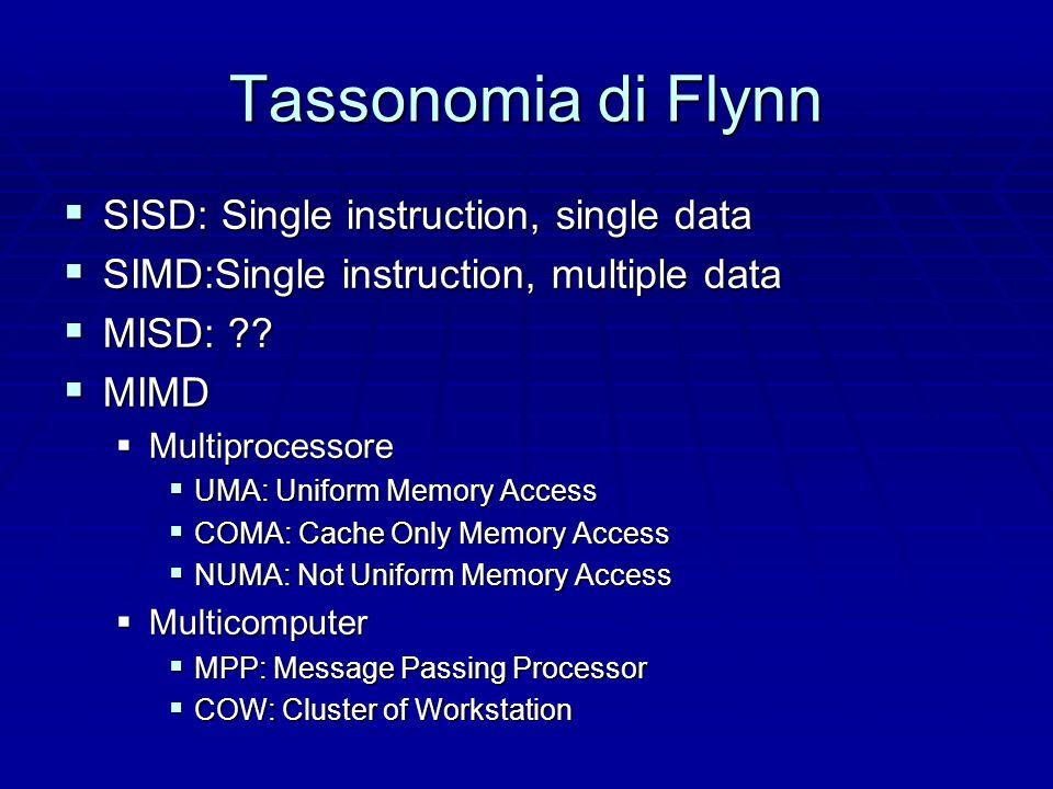 Tassonomia di Flynn  SISD: Single instruction, single data  SIMD:Single instruction, multiple data  MISD: ?.
