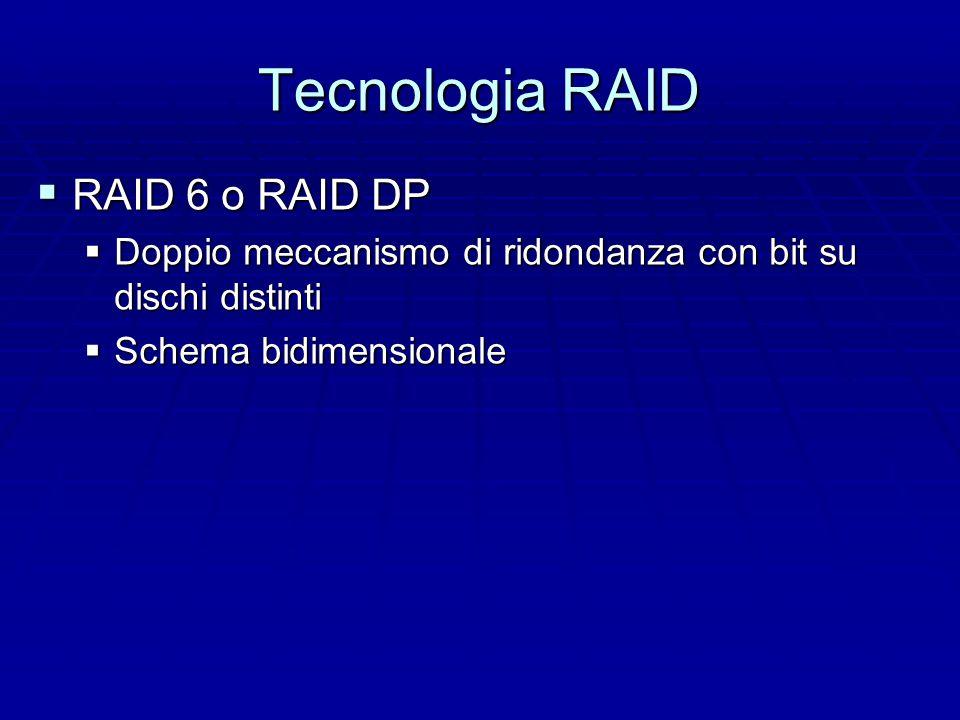 Tecnologia RAID  RAID 5  Come RAID 4 ma i blocchi di parità sono distribuiti sui dichi