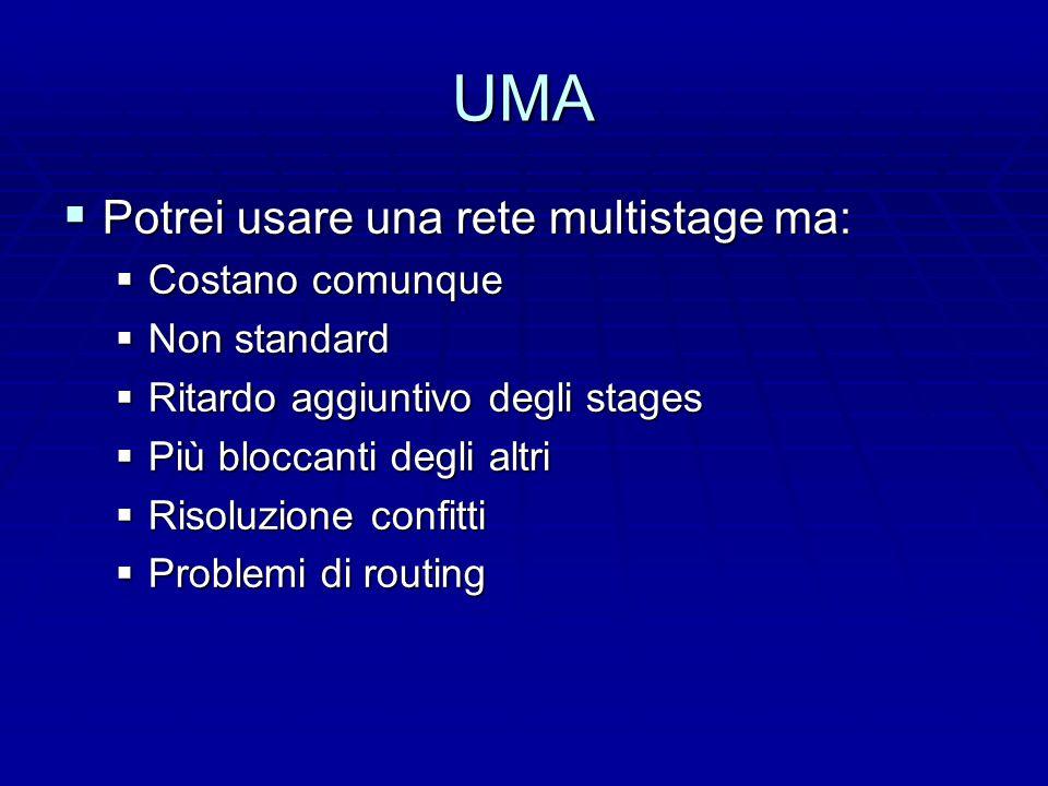 UMA  Potrei usare una rete multistage ma:  Costano comunque  Non standard  Ritardo aggiuntivo degli stages  Più bloccanti degli altri  Risoluzione confitti  Problemi di routing