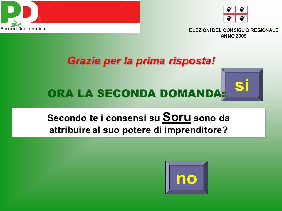 si ELEZIONI DEL CONSIGLIO REGIONALE ANNO 2009 ORA LA SECONDA DOMANDA: Secondo te i consensi su Soru sono da attribuire al suo potere di imprenditore.