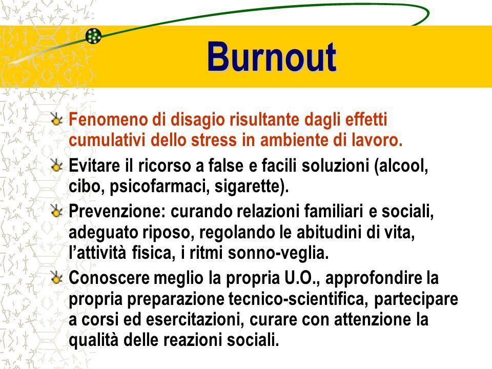 Burnout Fenomeno di disagio risultante dagli effetti cumulativi dello stress in ambiente di lavoro.