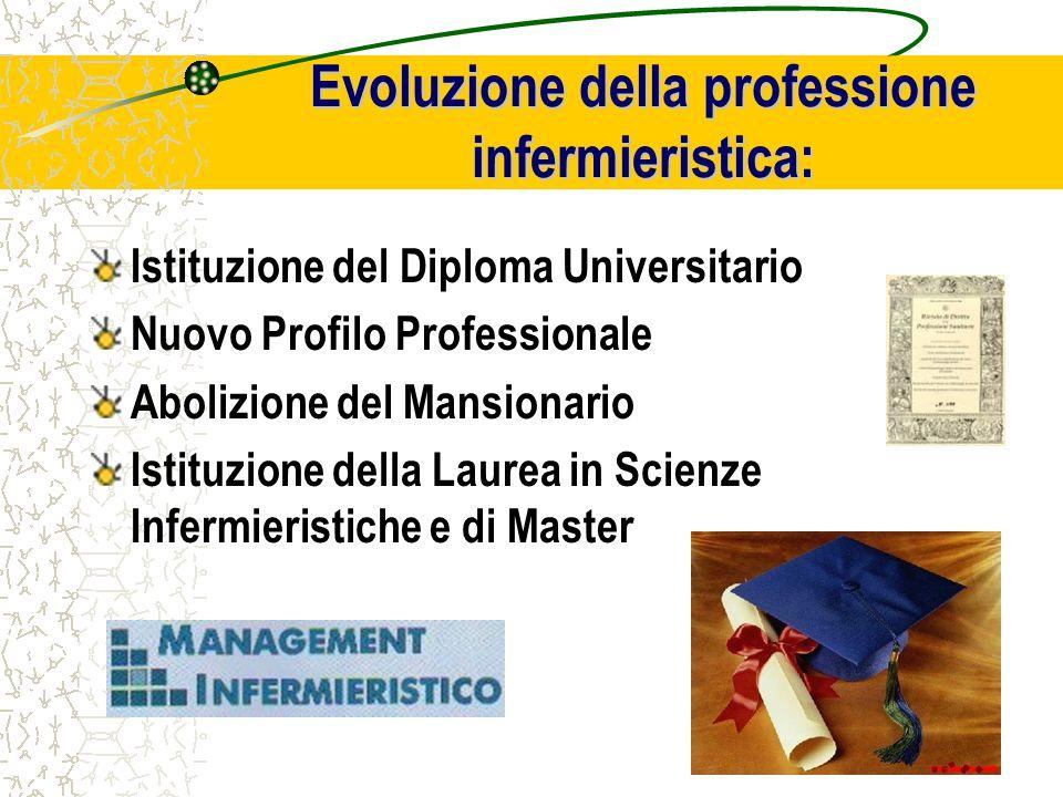 Evoluzione della professione infermieristica: Istituzione del Diploma Universitario Nuovo Profilo Professionale Abolizione del Mansionario Istituzione della Laurea in Scienze Infermieristiche e di Master