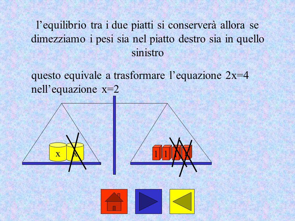 l'equilibrio tra i due piatti si conserverà allora se dimezziamo i pesi sia nel piatto destro sia in quello sinistro questo equivale a trasformare l'e