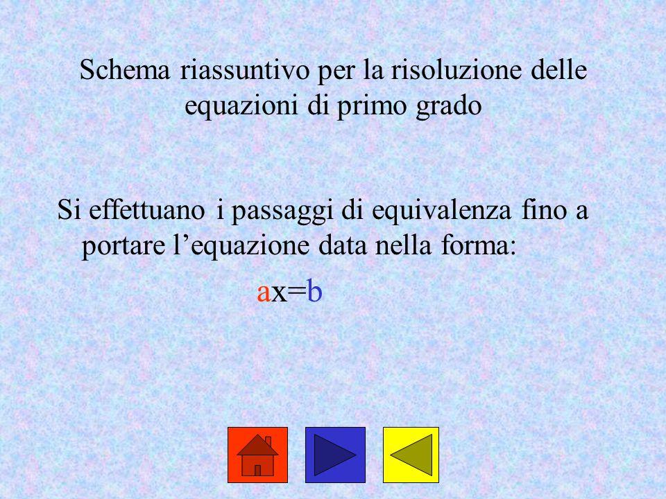Schema riassuntivo per la risoluzione delle equazioni di primo grado Si effettuano i passaggi di equivalenza fino a portare l'equazione data nella for