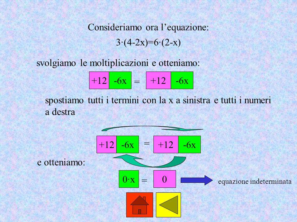 Consideriamo ora l'equazione: 3·(4-2x)=6·(2-x) svolgiamo le moltiplicazioni e otteniamo: +12-6x = +12-6x +12-6x = +12-6x 0·x = 0 equazione indetermina