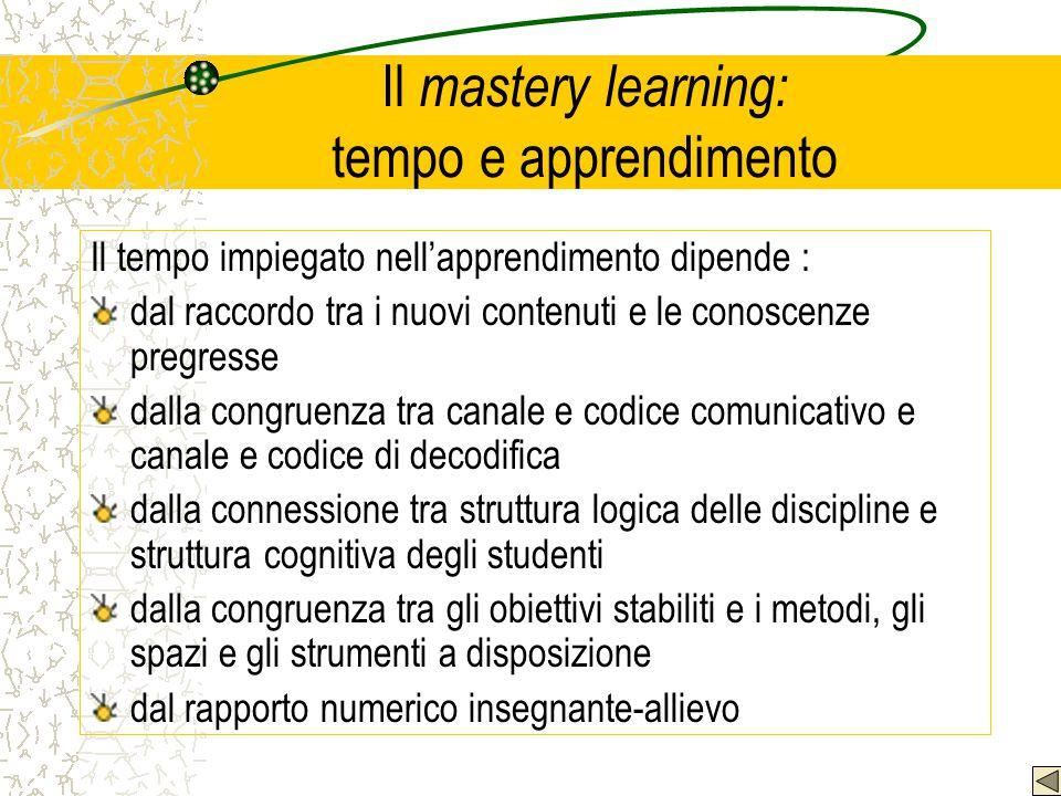 BLOOM La tassonomia dell'area cognitiva BLOOM La tassonomia dell'area cognitiva 1.CONOSCENZACONOSCENZA 2.COMPRENSIONECOMPRENSIONE 3.APPLICAZIONEAPPLICAZIONE 4.ANALISIANALISI 5.SINTESISINTESI 6.VALUTAZIONEVALUTAZIONE Organizzata in base al principio della complessità crescente