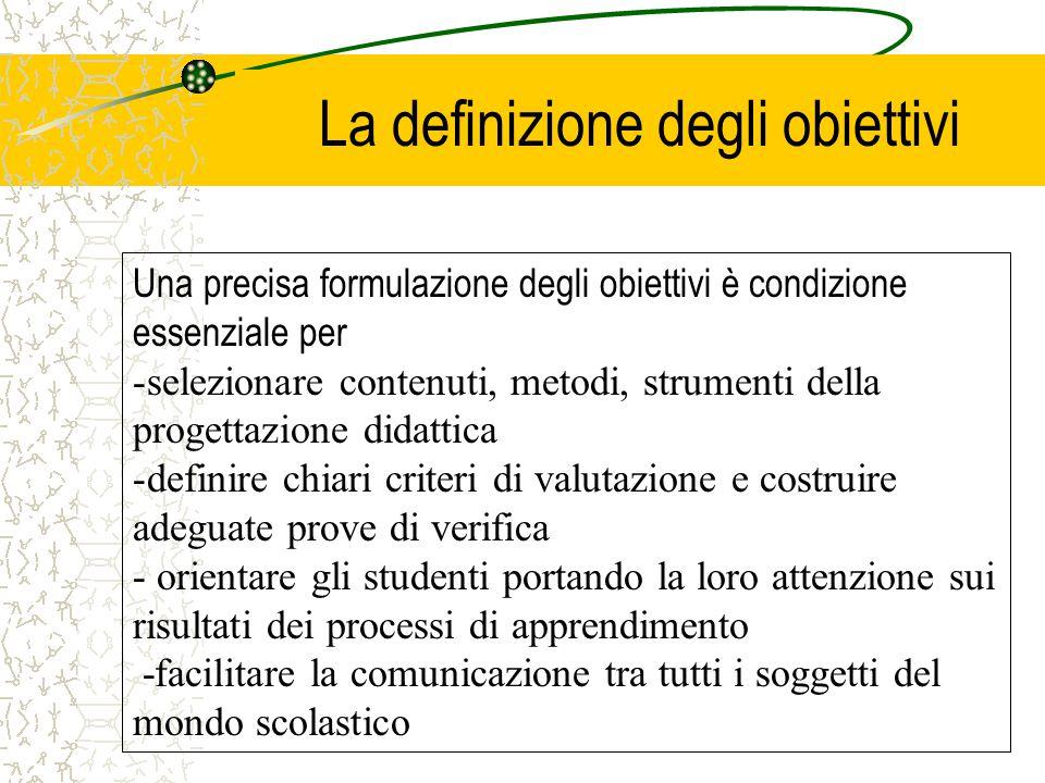 La valutazione della situazione di partenza (diagnostica) Indagine sul retroterra socio-culturale dell'allievo Analisi delle risorse scolastiche ed extrascolastiche Analisi dei prerequisiti cognitivi specifici Esame delle attitudini socio-affettive e relazionali