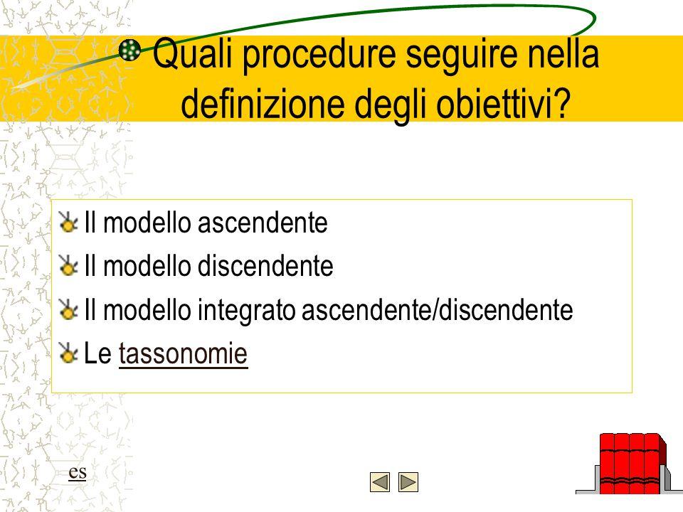 La definizione degli obiettivi Finalità generali dell'ordine di studi Finalità formative della disciplina Obiettivi generali Obiettivi specifici Obiettivi operativi
