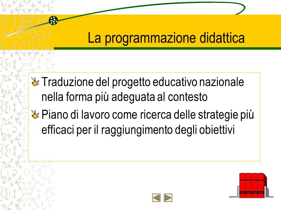 La programmazione didattica Traduzione del progetto educativo nazionale nella forma più adeguata al contesto Piano di lavoro come ricerca delle strategie più efficaci per il raggiungimento degli obiettivi