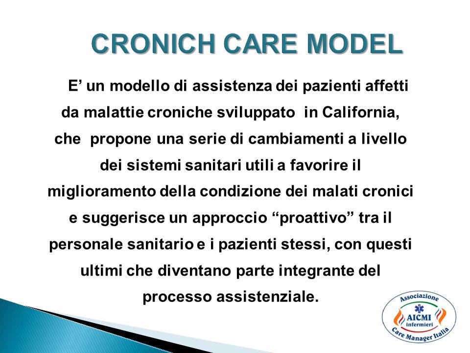 E' un modello di assistenza dei pazienti affetti da malattie croniche sviluppato in California, che propone una serie di cambiamenti a livello dei sis