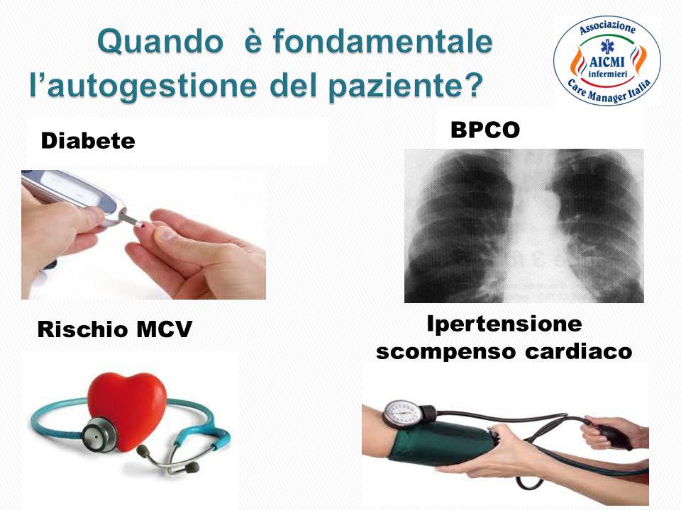 Diabete BPCO Rischio MCV Ipertensione scompenso cardiaco
