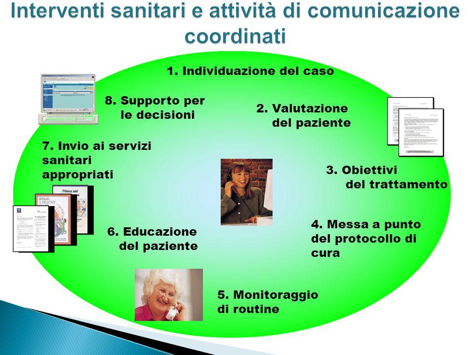 1. Individuazione del caso 2. Valutazione del paziente 3. Obiettivi del trattamento 4. Messa a punto del protocollo di cura 5. Monitoraggio di routine