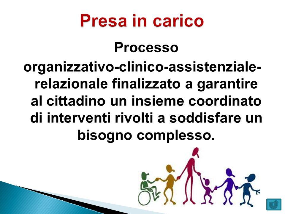 Processo organizzativo-clinico-assistenziale- relazionale finalizzato a garantire al cittadino un insieme coordinato di interventi rivolti a soddisfar