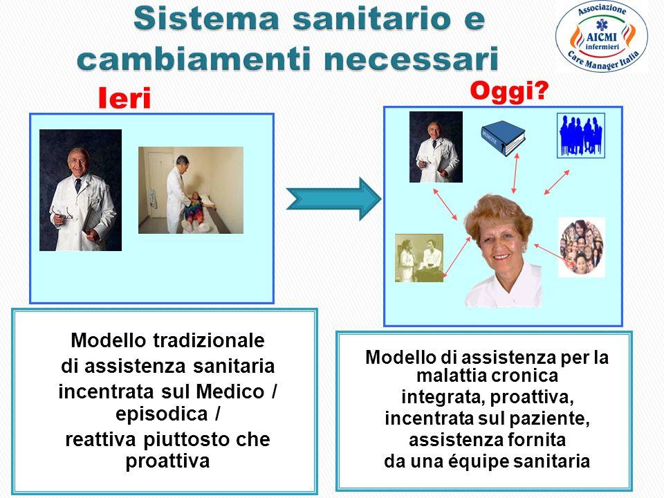 Modello tradizionale di assistenza sanitaria incentrata sul Medico / episodica / reattiva piuttosto che proattiva Modello di assistenza per la malatti