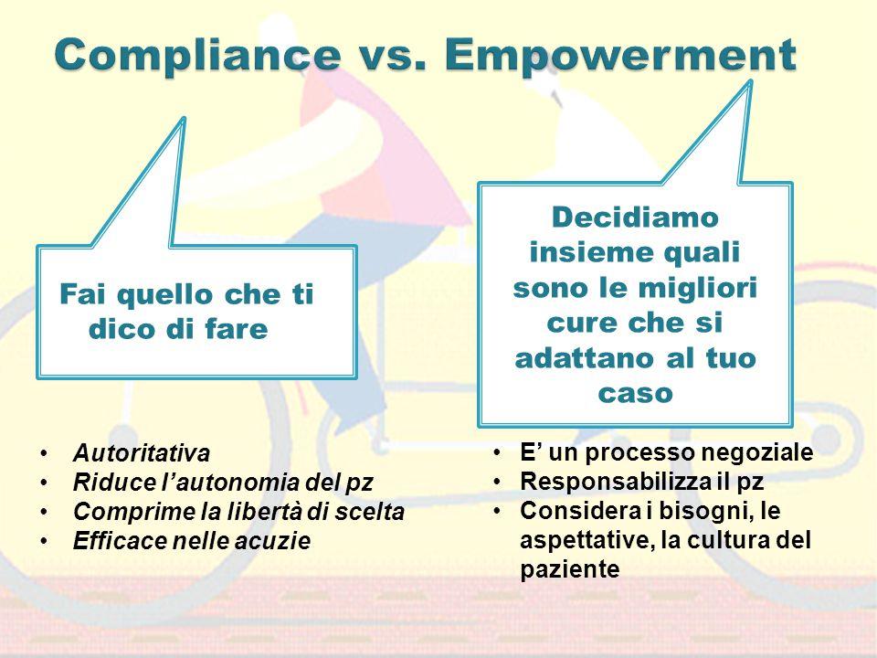 Empowerment è un processo educativo finalizzato ad aiutare il paziente a sviluppare le conoscenze, le capacità, le attitudini, e un grado di consapevolezza necessario ad assumere efficacemente la responsabilità delle decisioni riguardo alla propria salute Le definizioni di Empowerment J.