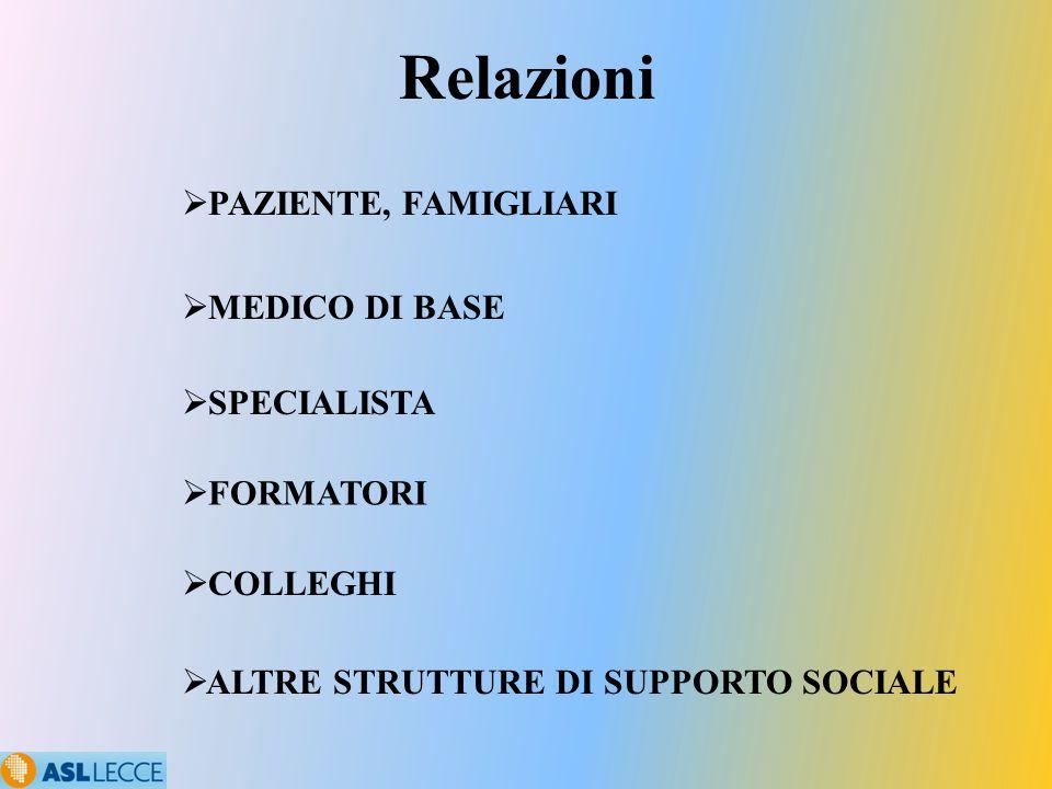 Relazioni  PAZIENTE, FAMIGLIARI  FORMATORI  COLLEGHI  ALTRE STRUTTURE DI SUPPORTO SOCIALE  SPECIALISTA  MEDICO DI BASE
