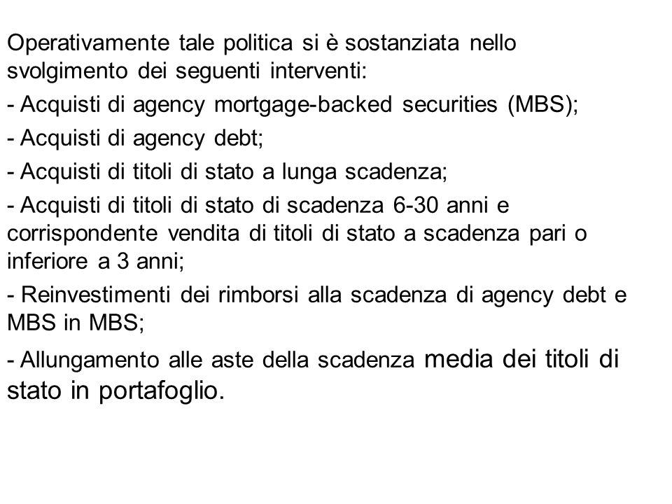 Operativamente tale politica si è sostanziata nello svolgimento dei seguenti interventi: - Acquisti di agency mortgage-backed securities (MBS); - Acqu