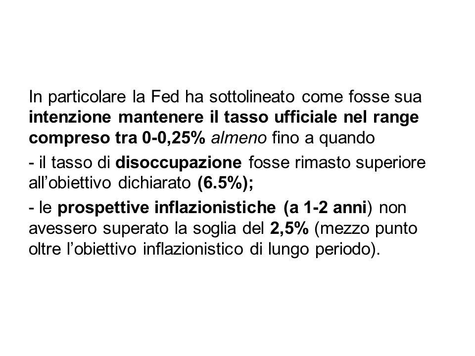In particolare la Fed ha sottolineato come fosse sua intenzione mantenere il tasso ufficiale nel range compreso tra 0-0,25% almeno fino a quando - il