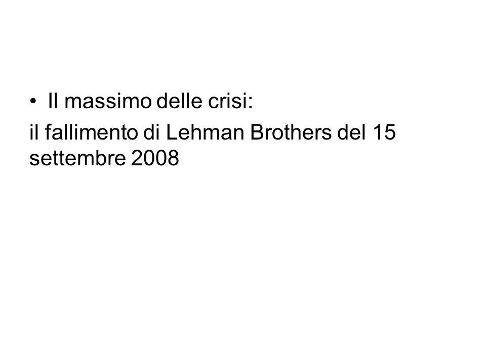 Il massimo delle crisi: il fallimento di Lehman Brothers del 15 settembre 2008