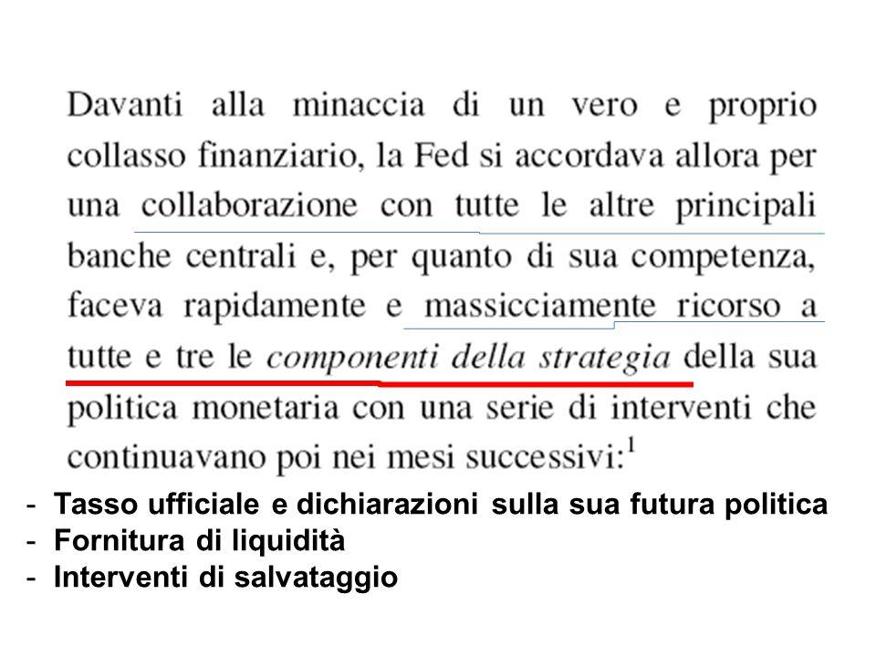 -Tasso ufficiale e dichiarazioni sulla sua futura politica -Fornitura di liquidità -Interventi di salvataggio
