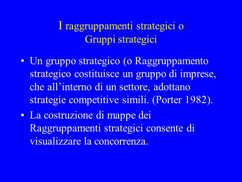 La condotta strategica Performance Struttura del settore Il paradigma strutturalista viene rivisto e si pone al centro la strategia delle imprese Cave