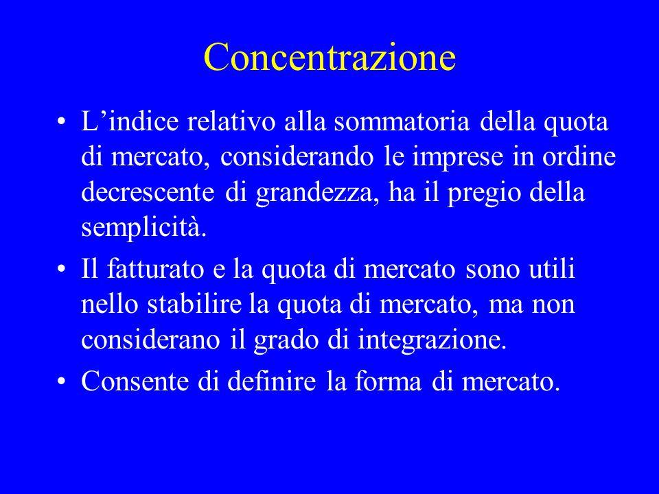 Concentrazione Il processo di concentrazione indica un aumento della misura in cui l'attività economica e controllata dalle grandi imprese Sono i vant