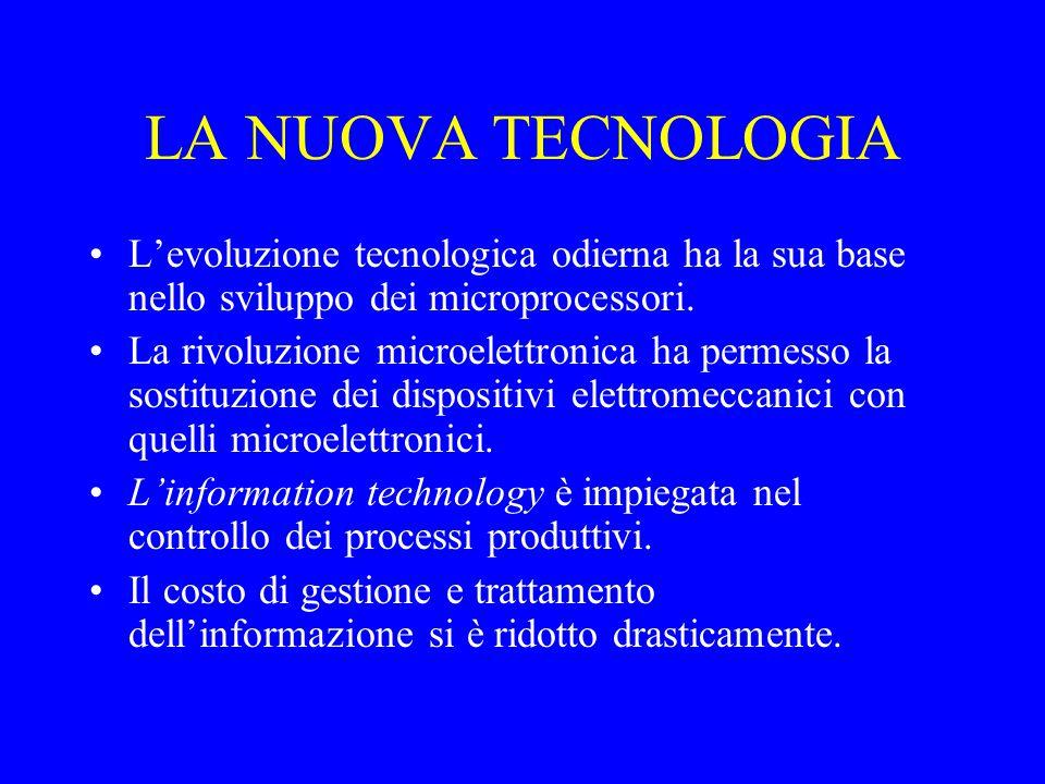 PROGRESSO SCIENTIFICO E TECNOLOGICO La scienza viene applicata alla produzione industriale E' crescente l'impiego di metodi scientifici nella soluzion