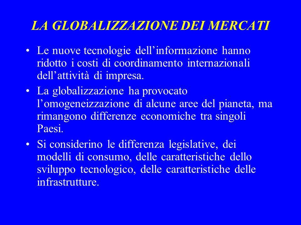 LA GLOBALIZZAZIONE Globalizzazione della concorrenza Il progresso dei mezzi di trasporto e delle telecomunicazioni hanno ridotto le distanze. Si sono