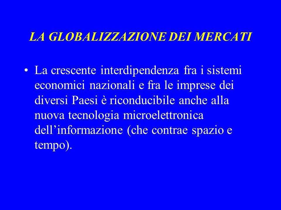 LA GLOBALIZZAZIONE DEI MERCATI Le nuove tecnologie dell'informazione hanno ridotto i costi di coordinamento internazionali dell'attività di impresa. L