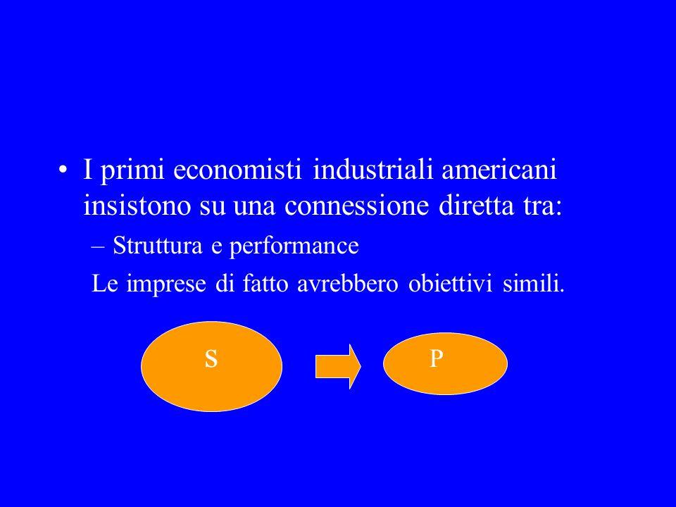 I primi economisti industriali americani insistono su una connessione diretta tra: –Struttura e performance Le imprese di fatto avrebbero obiettivi simili.