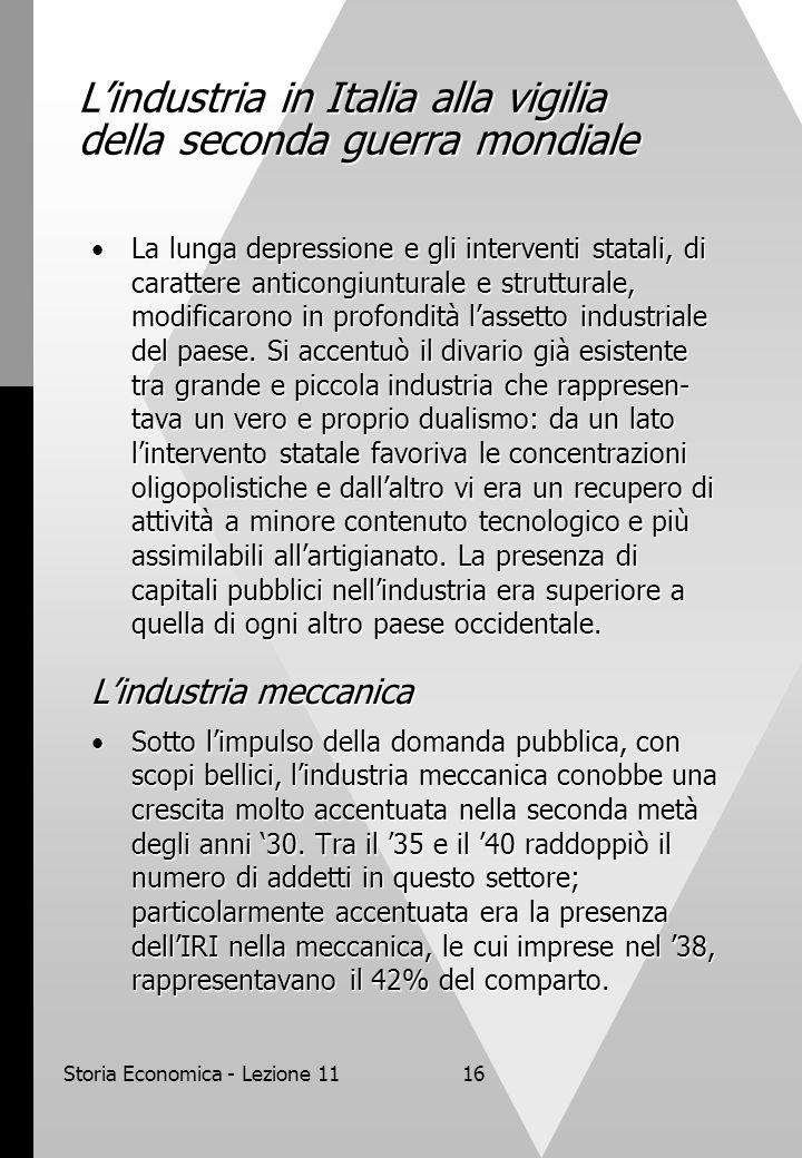 Storia Economica - Lezione 1116 L'industria in Italia alla vigilia della seconda guerra mondiale La lunga depressione e gli interventi statali, di car