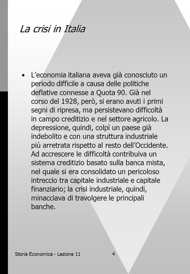 Storia Economica - Lezione 114 La crisi in Italia L'economia italiana aveva già conosciuto un periodo difficile a causa delle politiche deflative conn