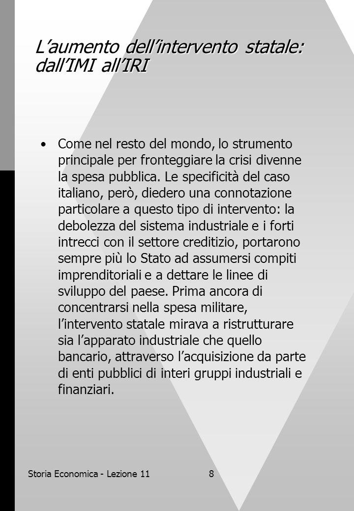 Storia Economica - Lezione 118 L'aumento dell'intervento statale: dall'IMI all'IRI Come nel resto del mondo, lo strumento principale per fronteggiare