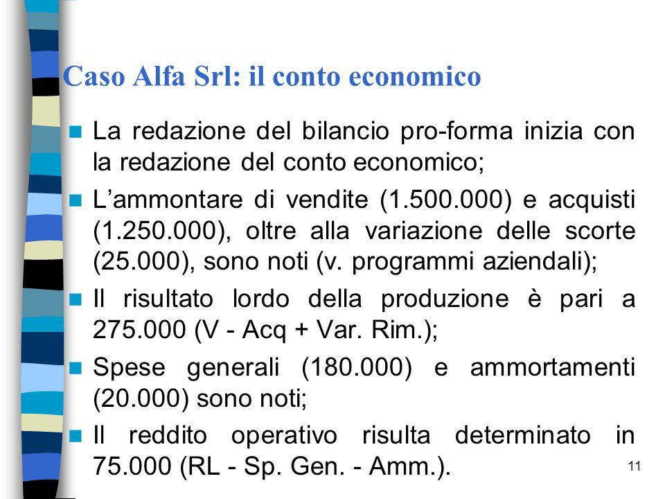 11 Caso Alfa Srl: il conto economico La redazione del bilancio pro-forma inizia con la redazione del conto economico; L'ammontare di vendite (1.500.00
