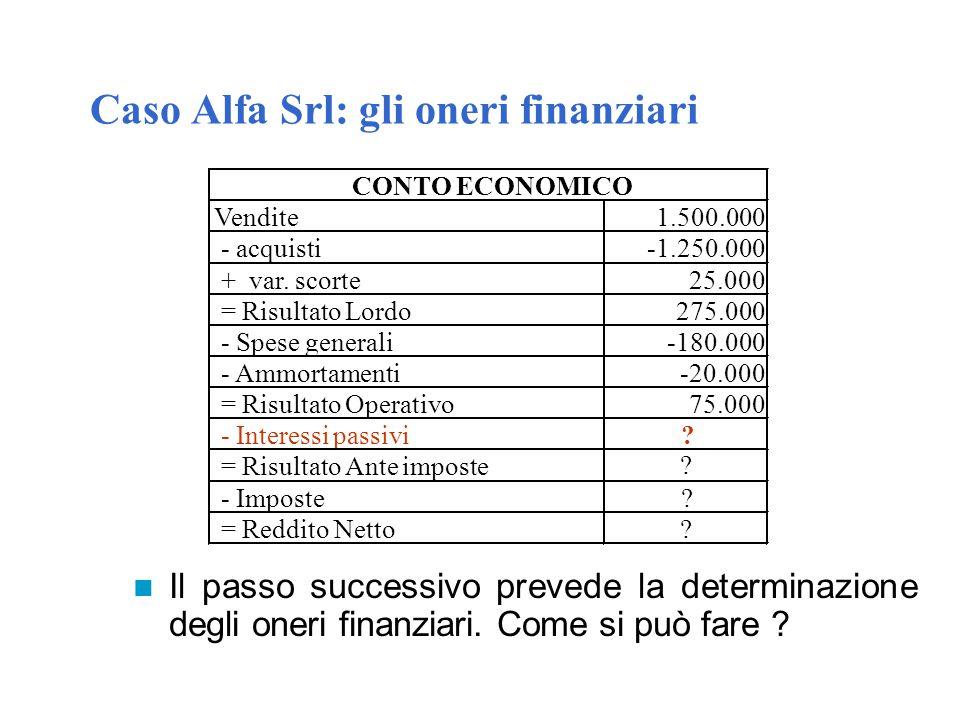 Caso Alfa Srl: gli oneri finanziari Il passo successivo prevede la determinazione degli oneri finanziari. Come si può fare ? Vendite1.500.000 - acquis