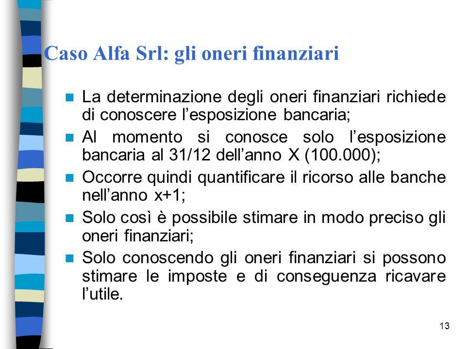 13 Caso Alfa Srl: gli oneri finanziari La determinazione degli oneri finanziari richiede di conoscere l'esposizione bancaria; Al momento si conosce so