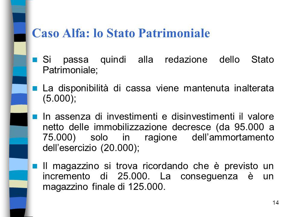 14 Caso Alfa: lo Stato Patrimoniale Si passa quindi alla redazione dello Stato Patrimoniale; La disponibilità di cassa viene mantenuta inalterata (5.0