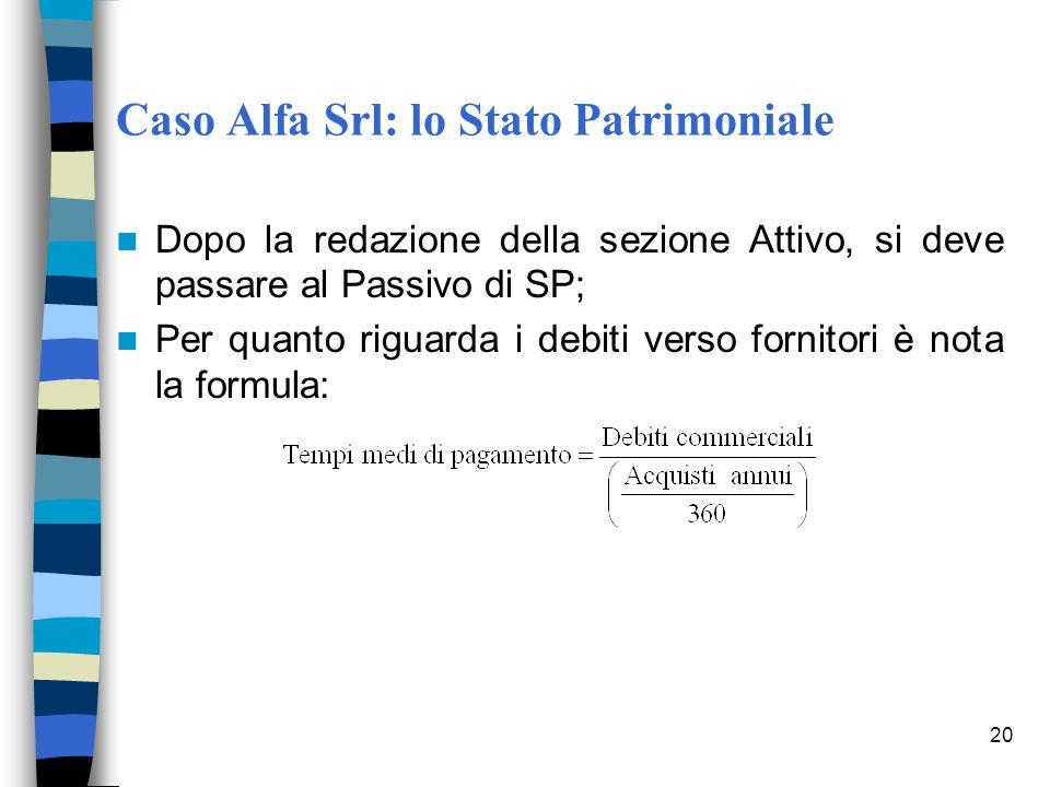 20 Caso Alfa Srl: lo Stato Patrimoniale Dopo la redazione della sezione Attivo, si deve passare al Passivo di SP; Per quanto riguarda i debiti verso f