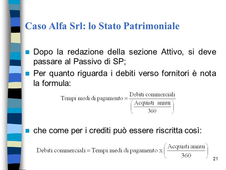 21 Caso Alfa Srl: lo Stato Patrimoniale Dopo la redazione della sezione Attivo, si deve passare al Passivo di SP; Per quanto riguarda i debiti verso f