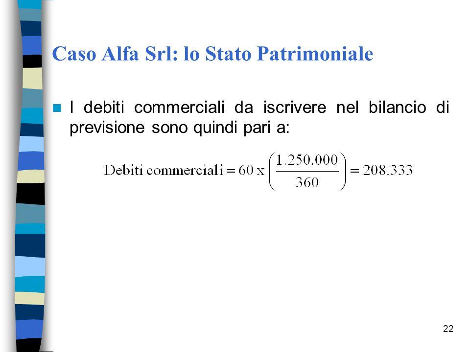 22 Caso Alfa Srl: lo Stato Patrimoniale I debiti commerciali da iscrivere nel bilancio di previsione sono quindi pari a: