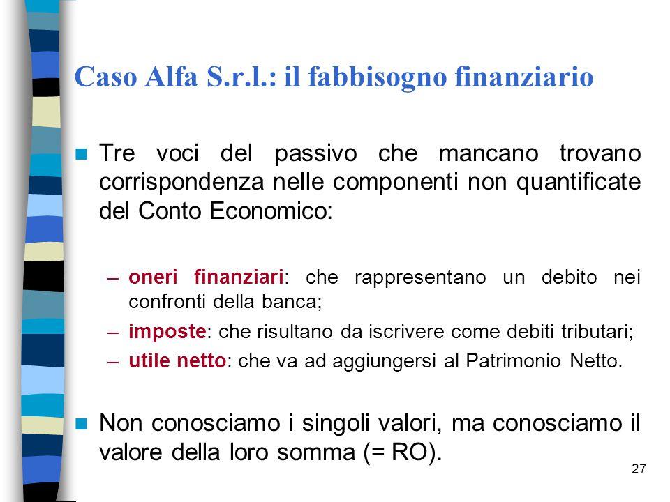 27 Caso Alfa S.r.l.: il fabbisogno finanziario Tre voci del passivo che mancano trovano corrispondenza nelle componenti non quantificate del Conto Eco