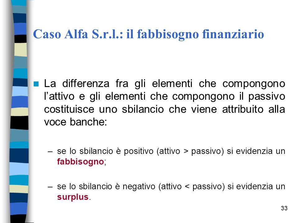 33 Caso Alfa S.r.l.: il fabbisogno finanziario La differenza fra gli elementi che compongono l'attivo e gli elementi che compongono il passivo costitu
