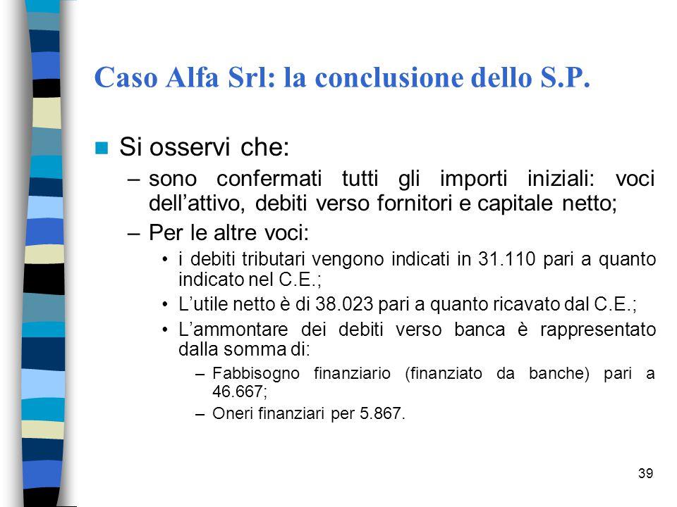 39 Caso Alfa Srl: la conclusione dello S.P. Si osservi che: –sono confermati tutti gli importi iniziali: voci dell'attivo, debiti verso fornitori e ca
