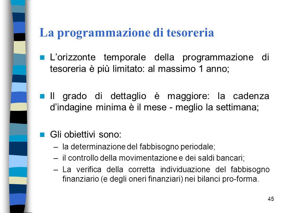 45 La programmazione di tesoreria L'orizzonte temporale della programmazione di tesoreria è più limitato: al massimo 1 anno; Il grado di dettaglio è m